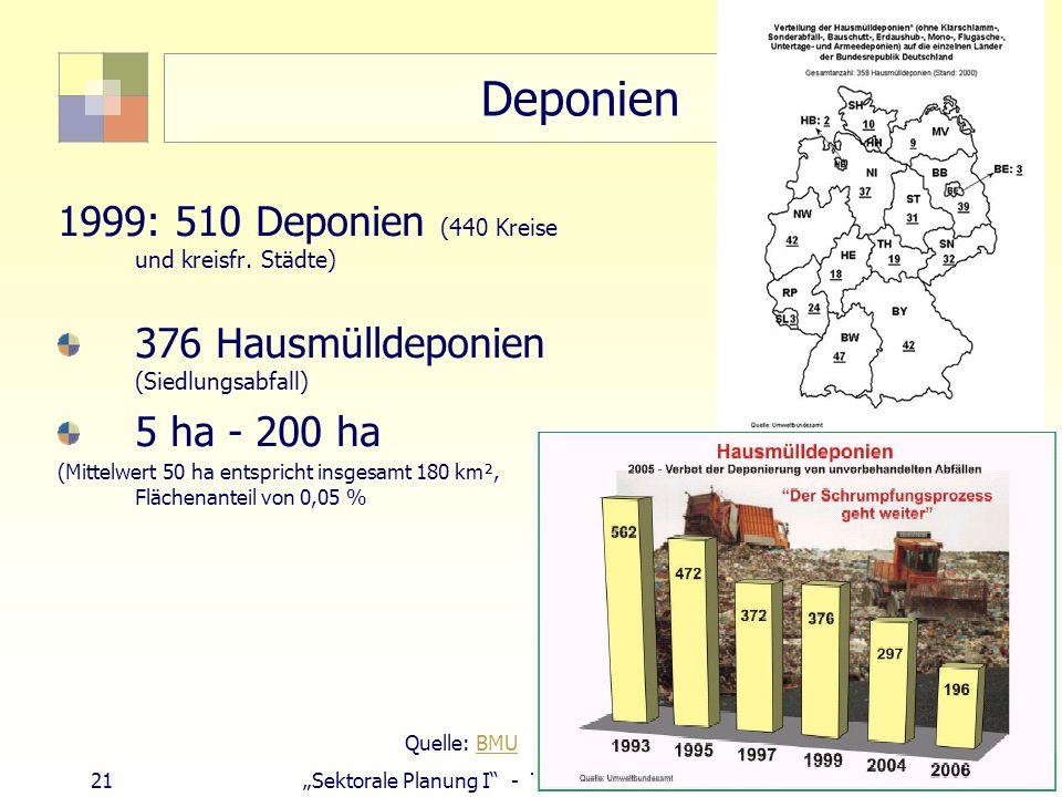 Deponien 1999: 510 Deponien (440 Kreise und kreisfr. Städte)