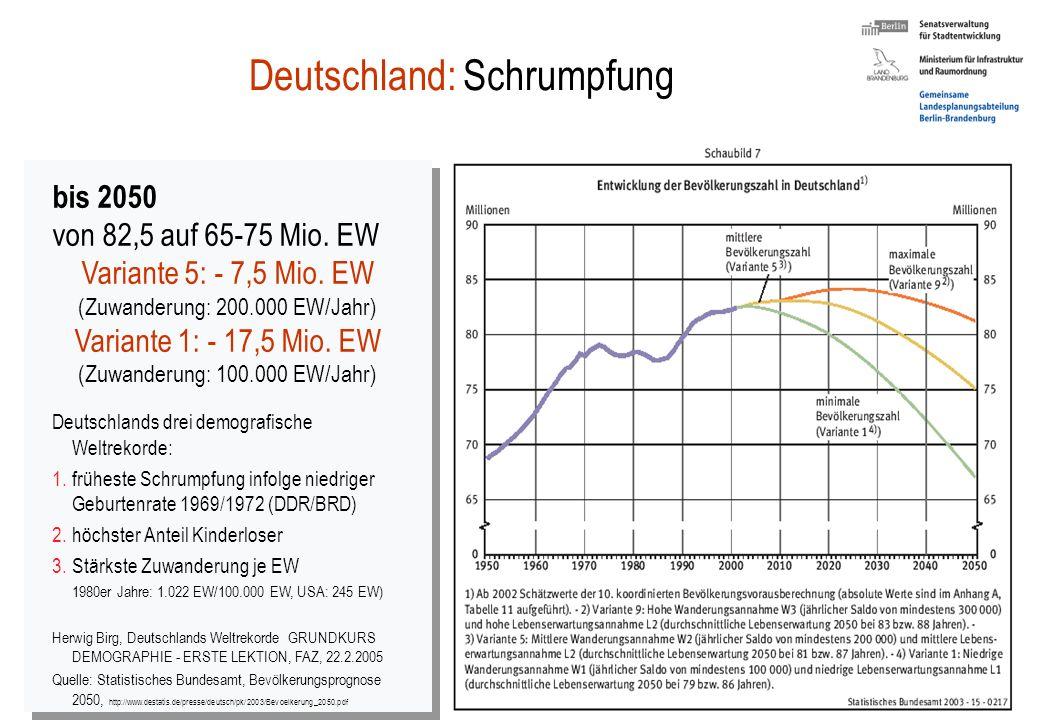 Deutschland: Schrumpfung