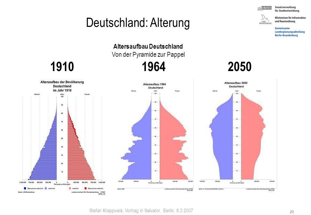 Deutschland: Alterung