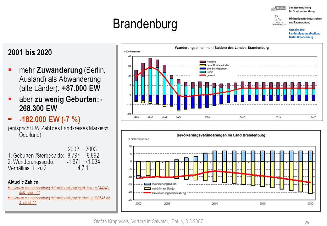 Brandenburg 2001 bis 2020. mehr Zuwanderung (Berlin, Ausland) als Abwanderung (alte Länder): +87.000 EW.