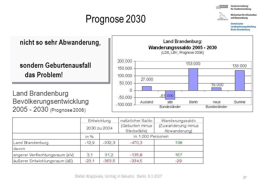 Prognose 2030 nicht so sehr Abwanderung,