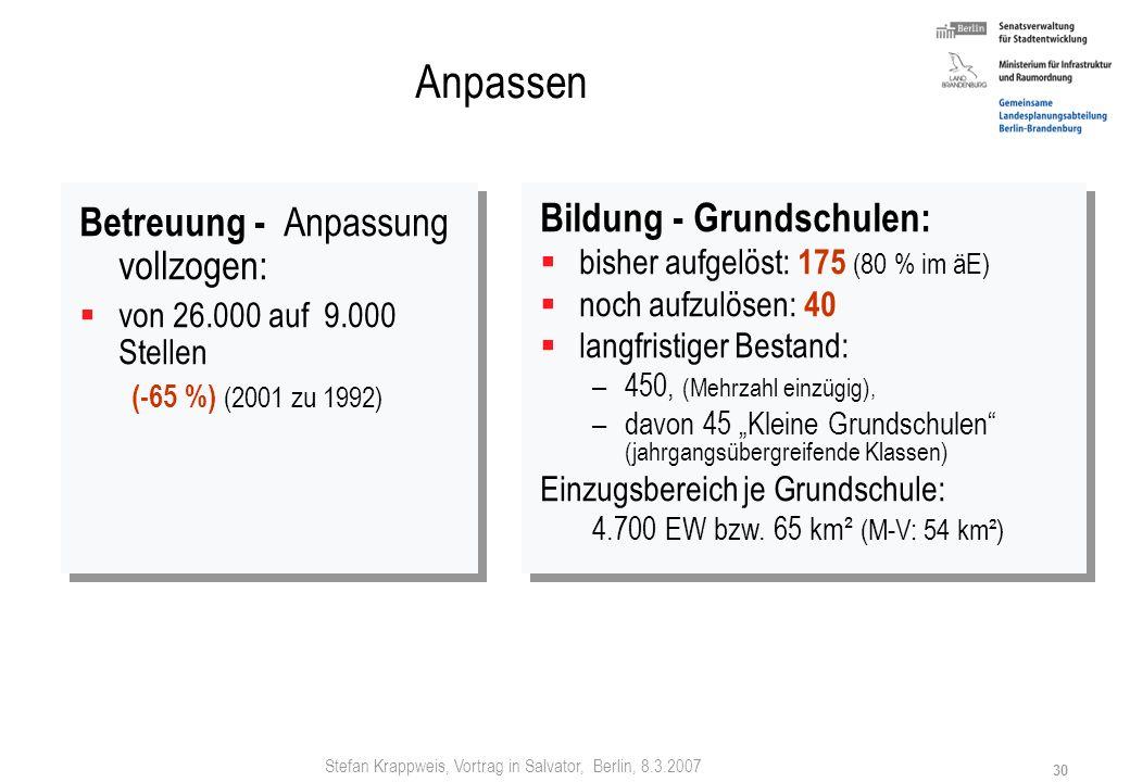 Anpassen Betreuung - Anpassung vollzogen: Bildung - Grundschulen: