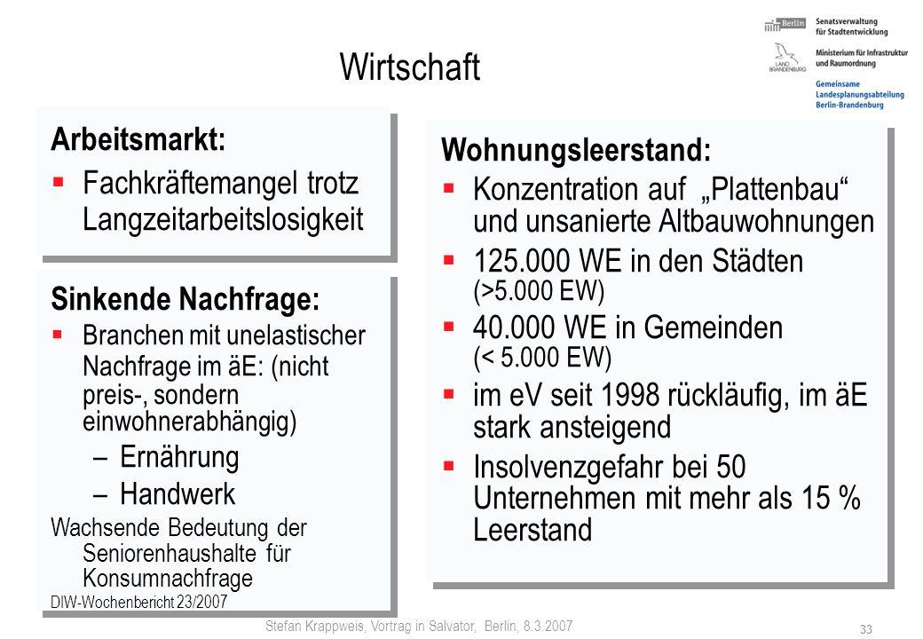 Wirtschaft Arbeitsmarkt: Wohnungsleerstand: