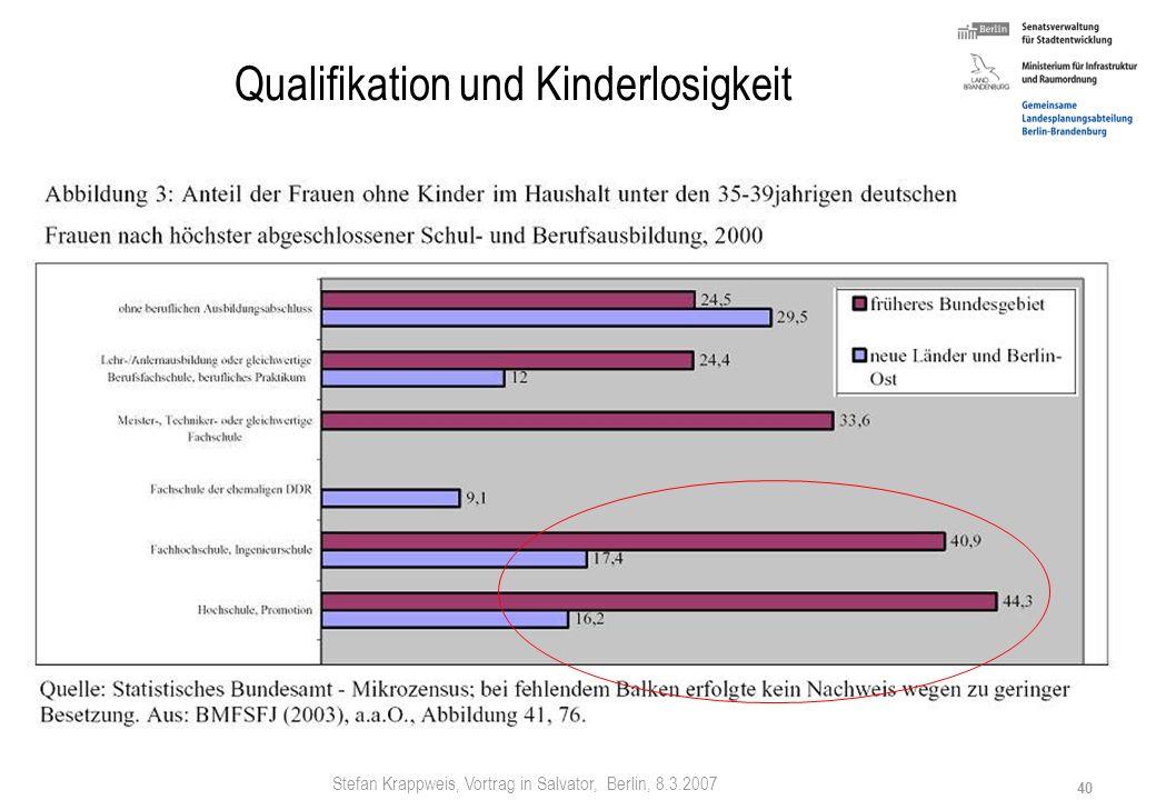 Qualifikation und Kinderlosigkeit