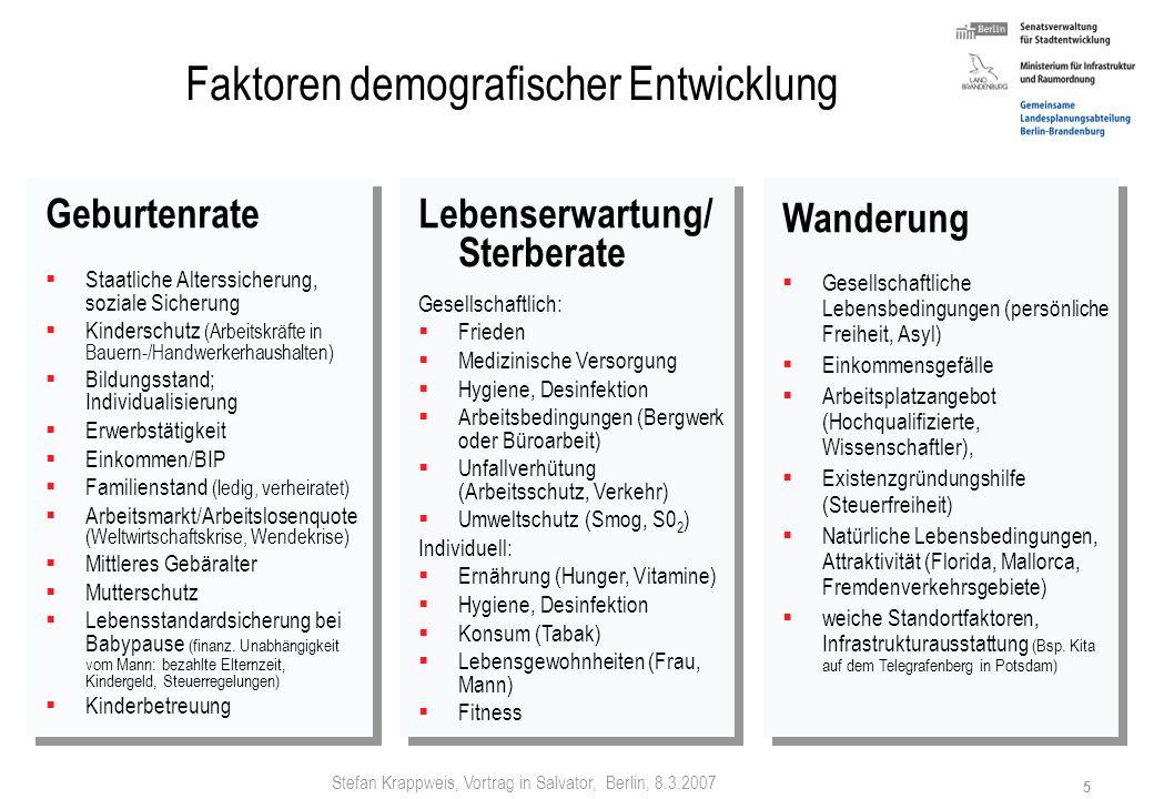 Faktoren demografischer Entwicklung