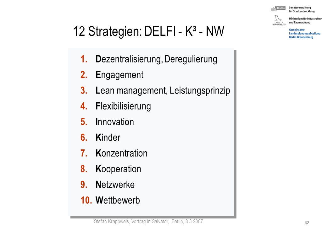12 Strategien: DELFI - K³ - NW