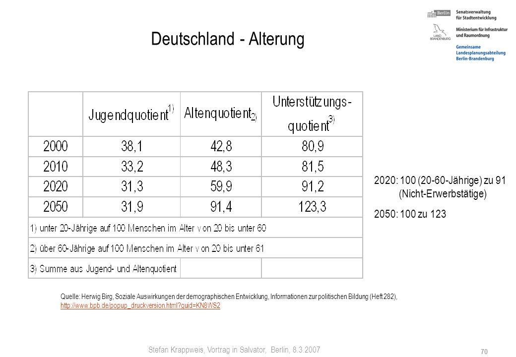 Deutschland - Alterung