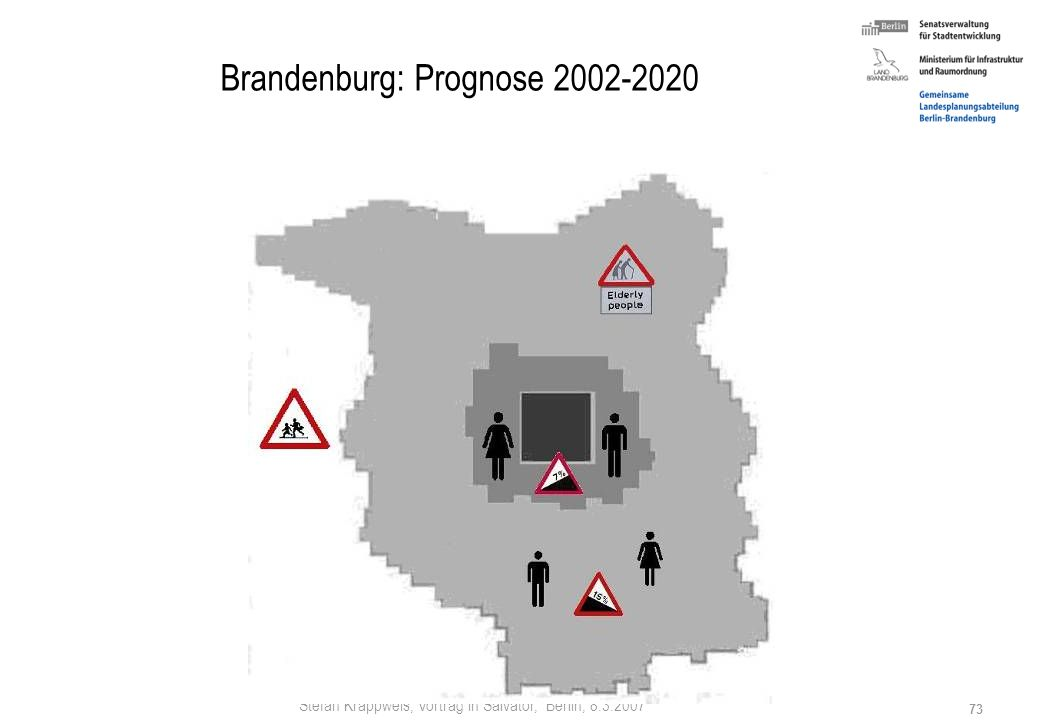 Brandenburg: Prognose 2002-2020