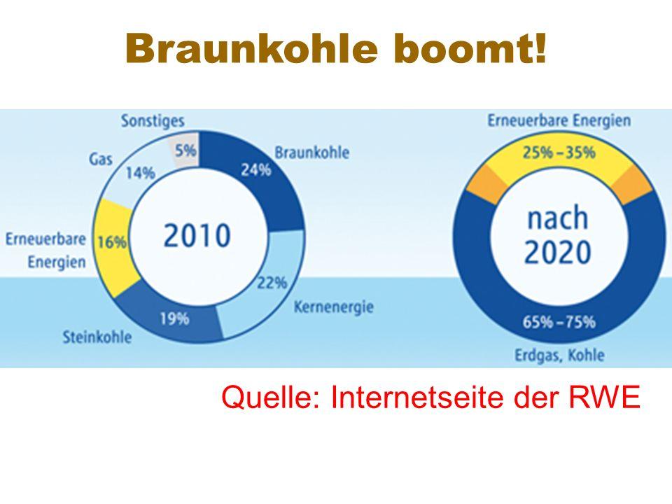 Braunkohle boomt! Quelle: Internetseite der RWE