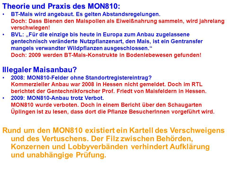Theorie und Praxis des MON810: