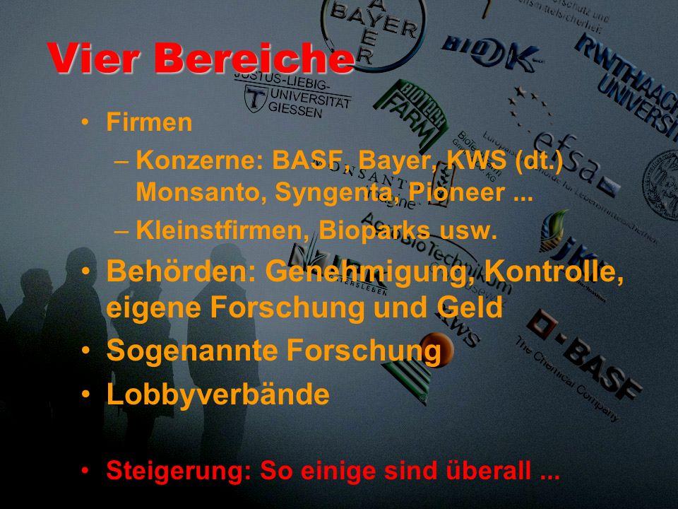 Vier Bereiche Firmen. Konzerne: BASF, Bayer, KWS (dt.) Monsanto, Syngenta, Pioneer ... Kleinstfirmen, Bioparks usw.