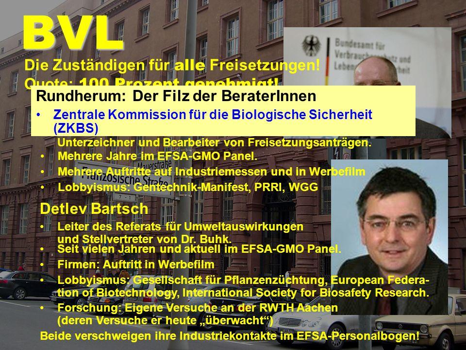 BVL Die Zuständigen für alle Freisetzungen! Quote: 100 Prozent genehmigt! Rundherum: Der Filz der BeraterInnen.