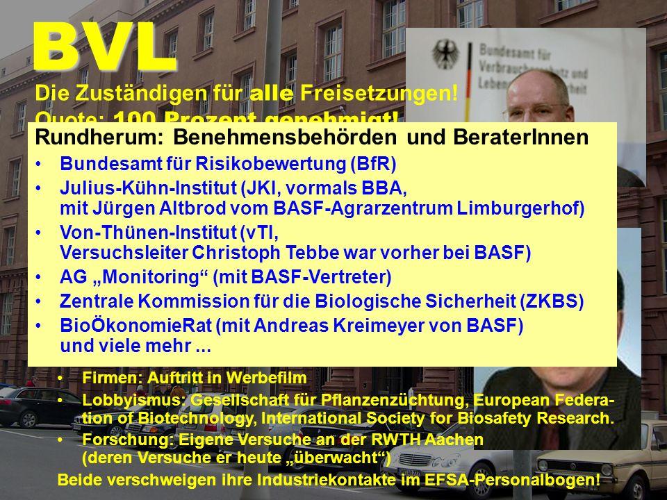 BVL Die Zuständigen für alle Freisetzungen! Quote: 100 Prozent genehmigt! Rundherum: Benehmensbehörden und BeraterInnen.
