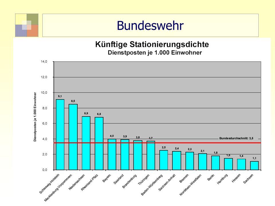 "Bundeswehr 6 ""Sektorale Planung I - TU Berlin - ISR - SoSe 2007"