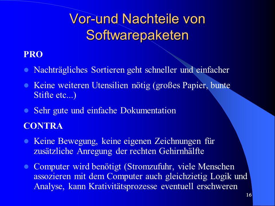 Vor-und Nachteile von Softwarepaketen