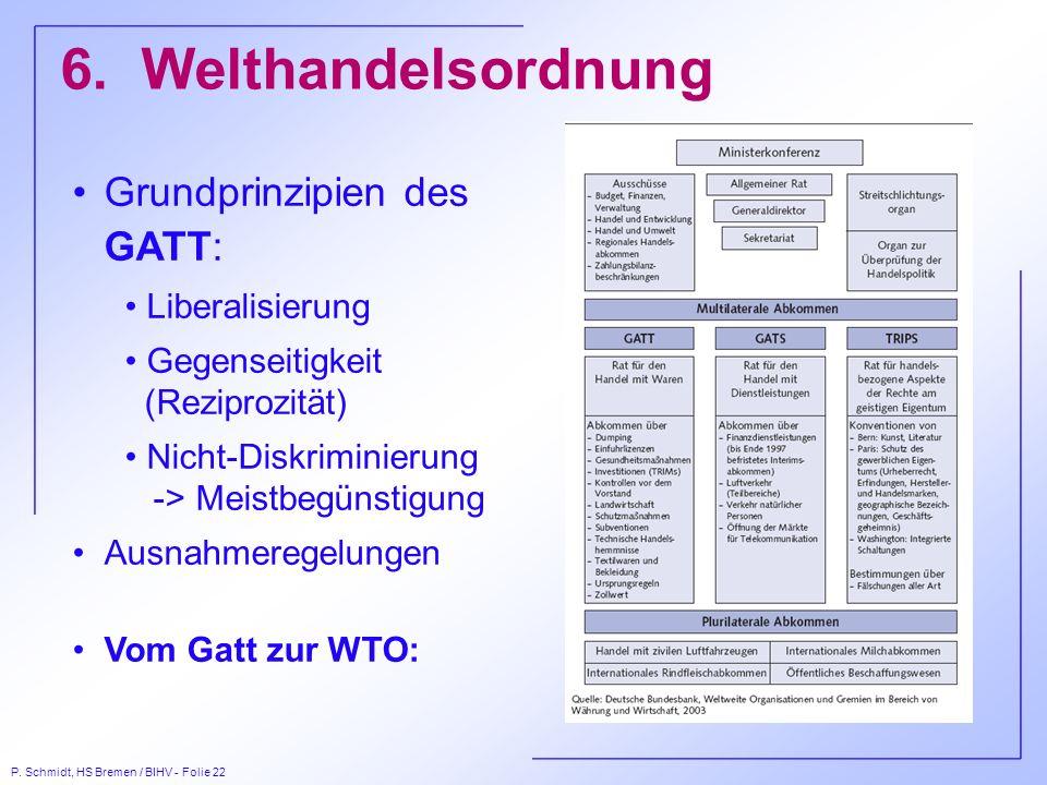 6. Welthandelsordnung Grundprinzipien des GATT: Liberalisierung