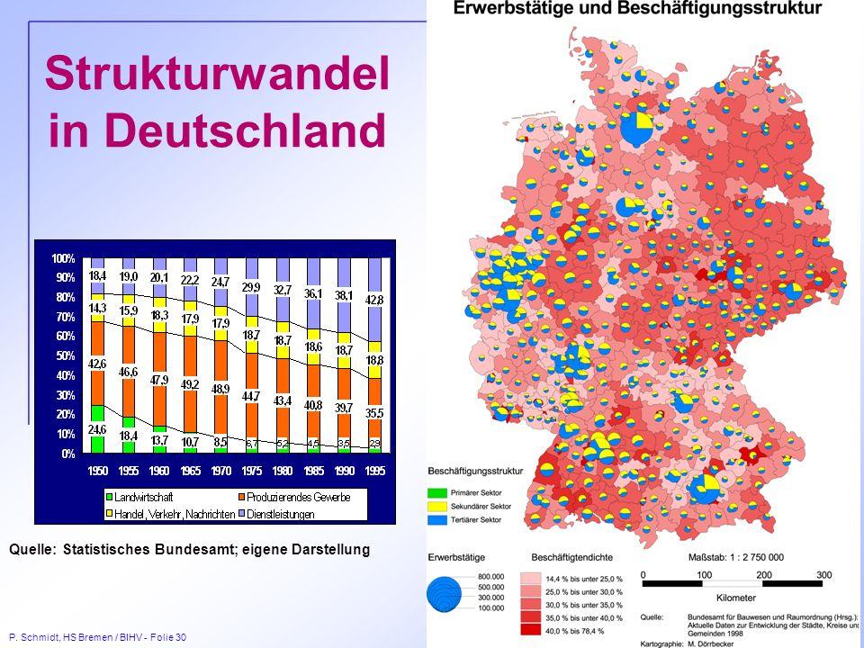 Strukturwandel in Deutschland