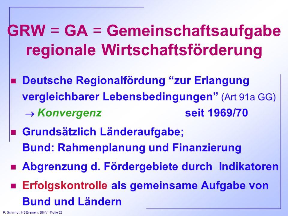 GRW = GA = Gemeinschaftsaufgabe regionale Wirtschaftsförderung