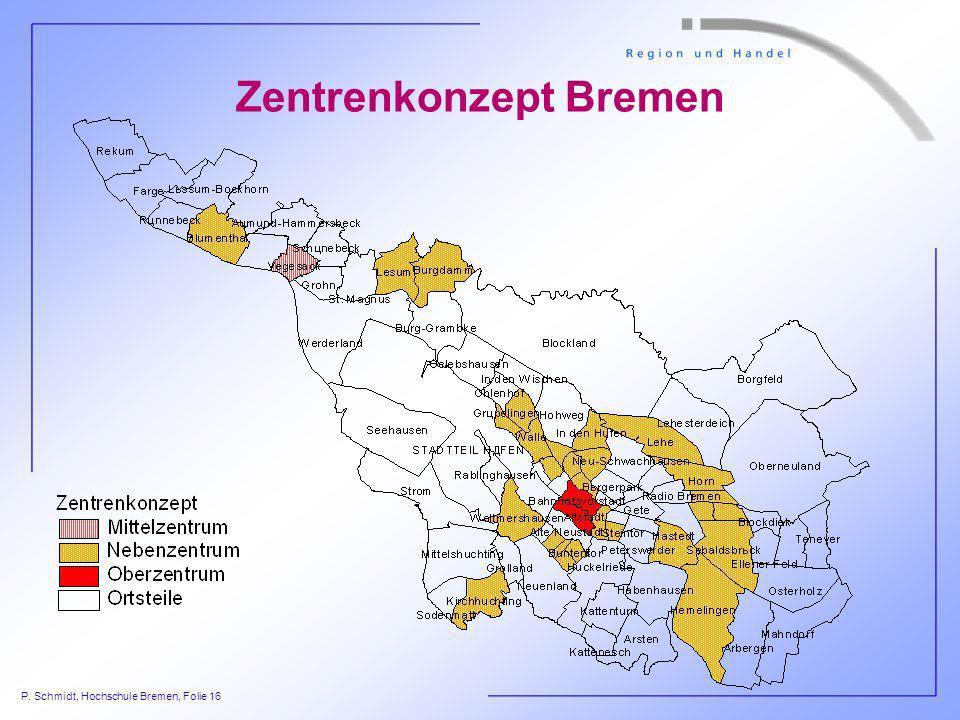 Zentrenkonzept Bremen