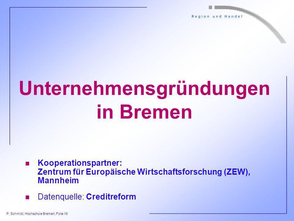 Unternehmensgründungen in Bremen