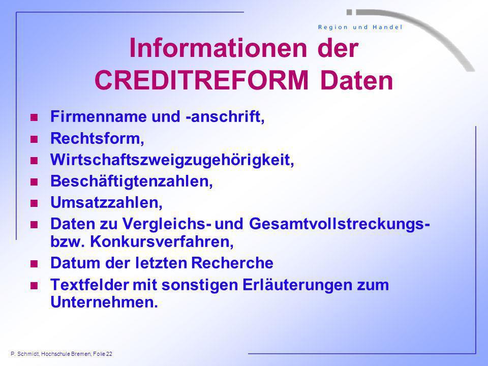 Informationen der CREDITREFORM Daten