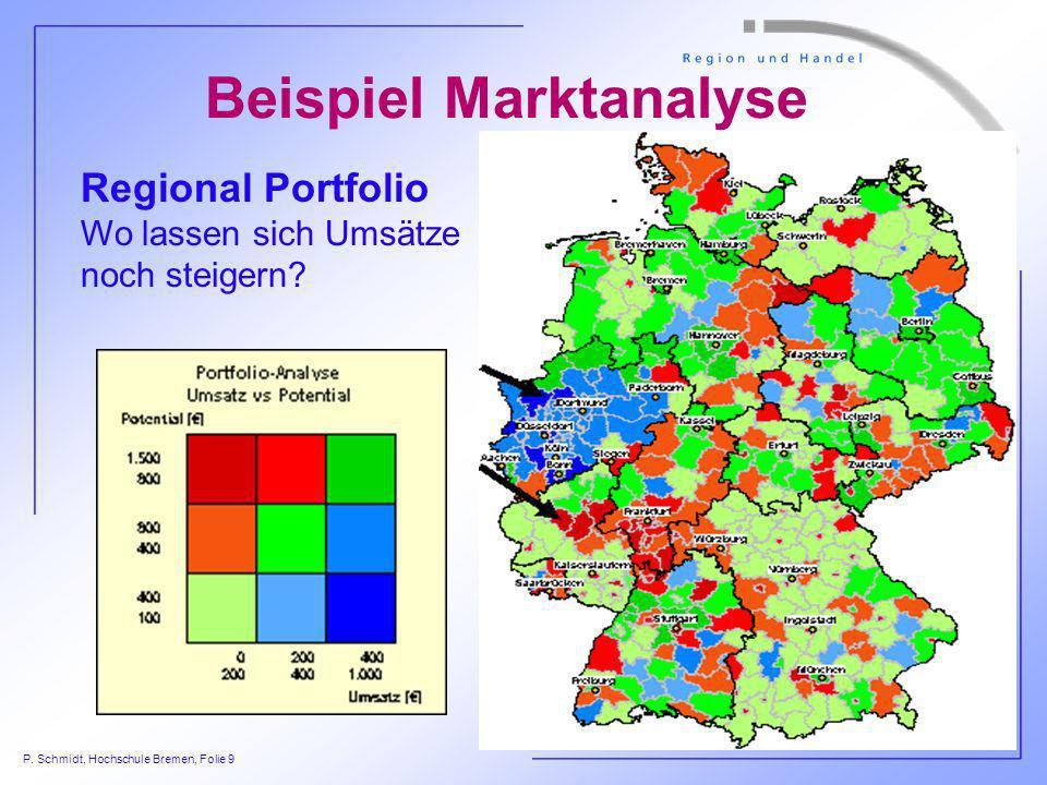 Beispiel Marktanalyse
