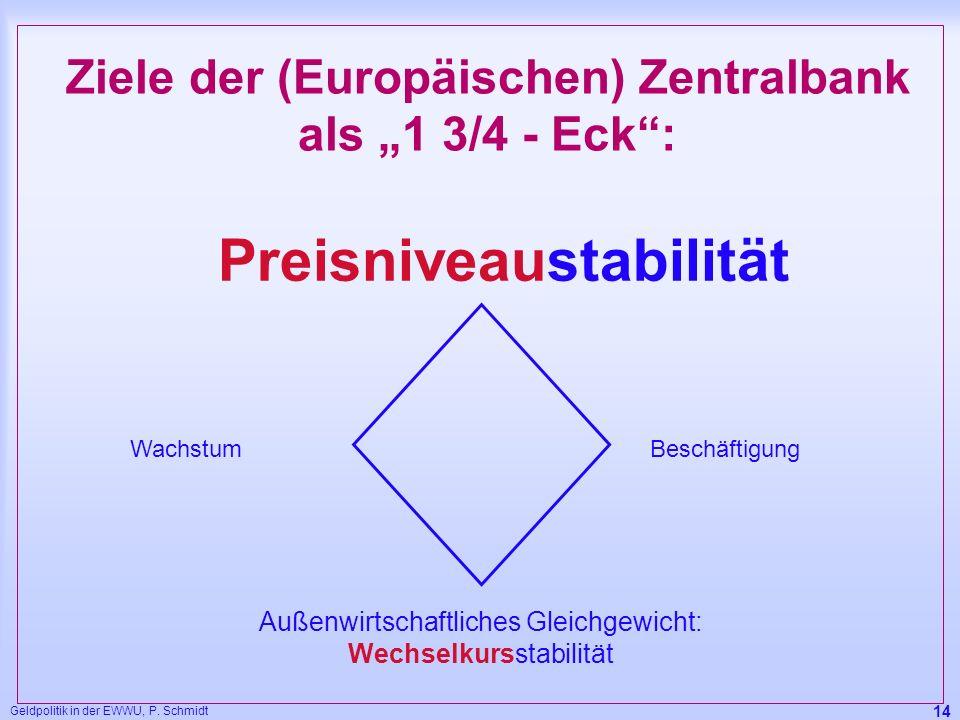 """Ziele der (Europäischen) Zentralbank als """"1 3/4 - Eck :"""