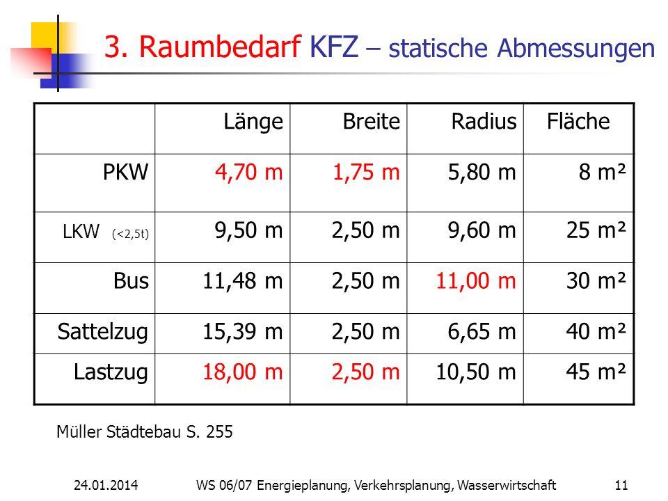 3. Raumbedarf KFZ – statische Abmessungen