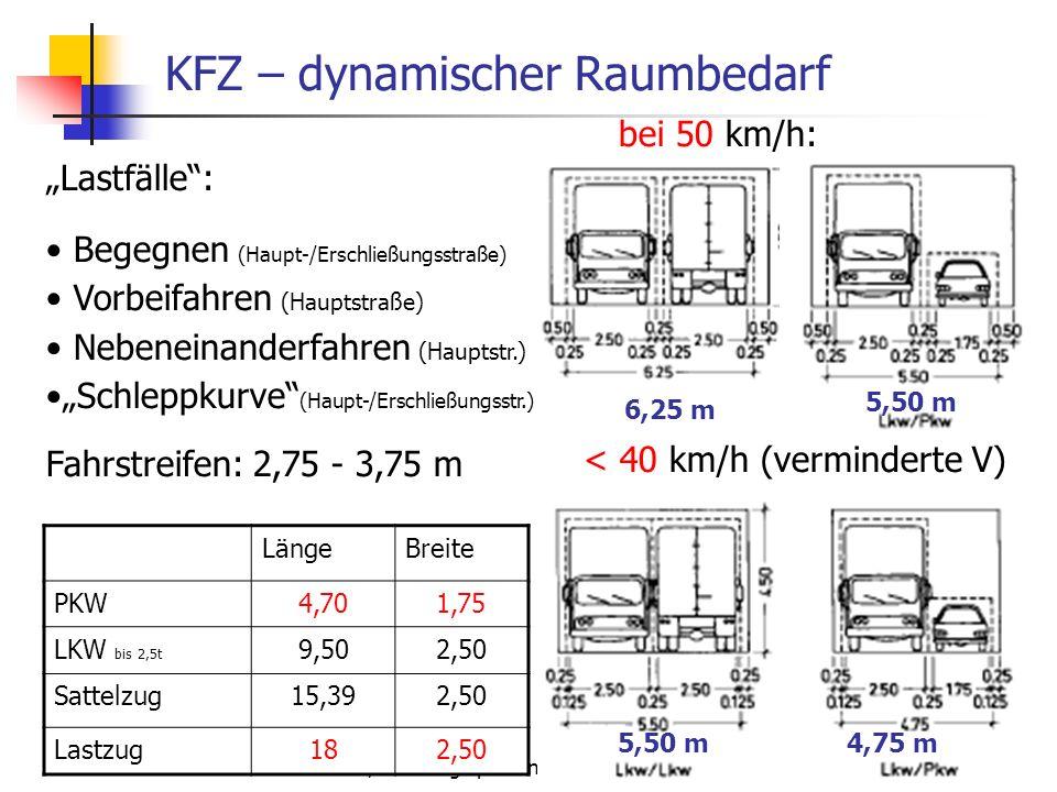 KFZ – dynamischer Raumbedarf
