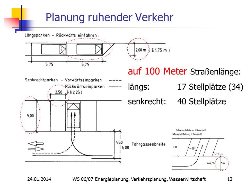 Planung ruhender Verkehr