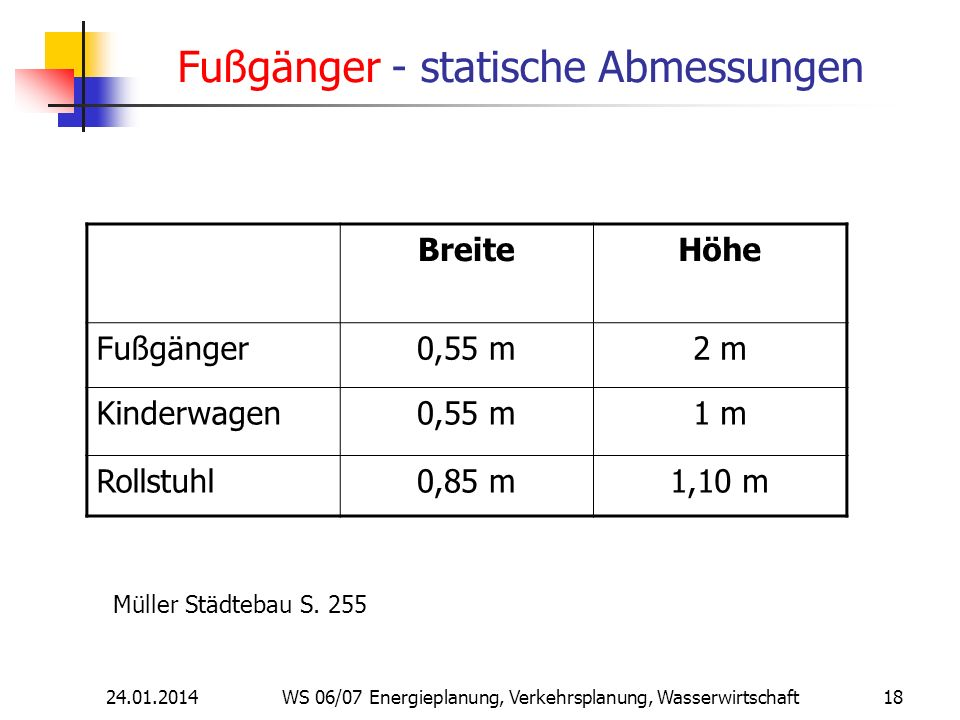 Fußgänger - statische Abmessungen