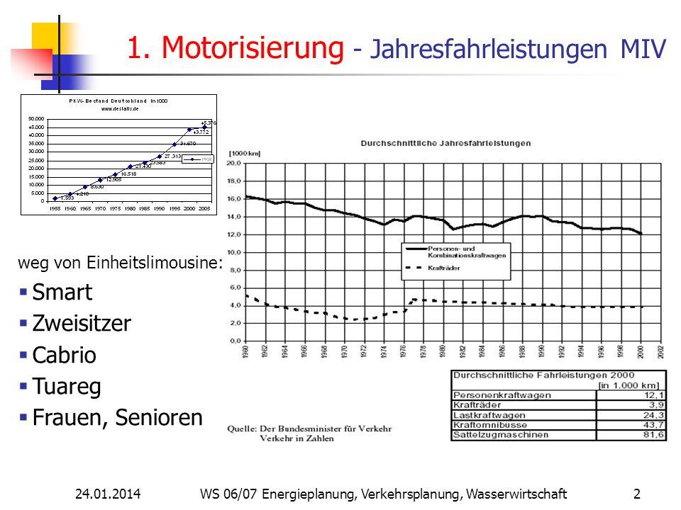 1. Motorisierung - Jahresfahrleistungen MIV