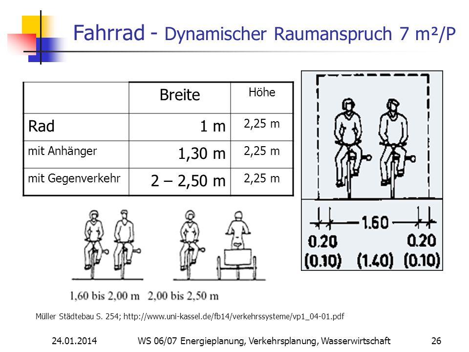 Fahrrad - Dynamischer Raumanspruch 7 m²/P