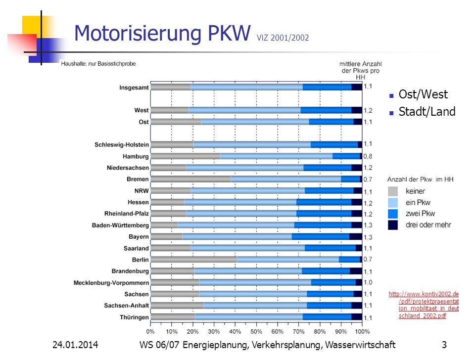 Motorisierung PKW ViZ 2001/2002
