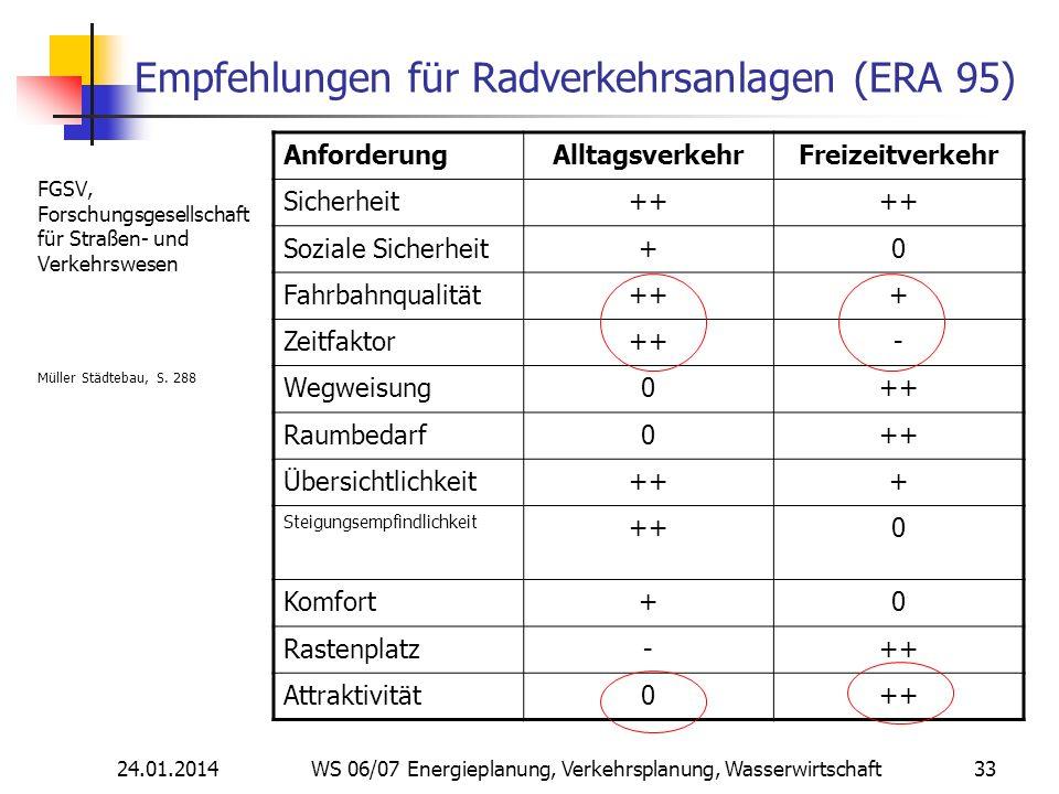 Empfehlungen für Radverkehrsanlagen (ERA 95)