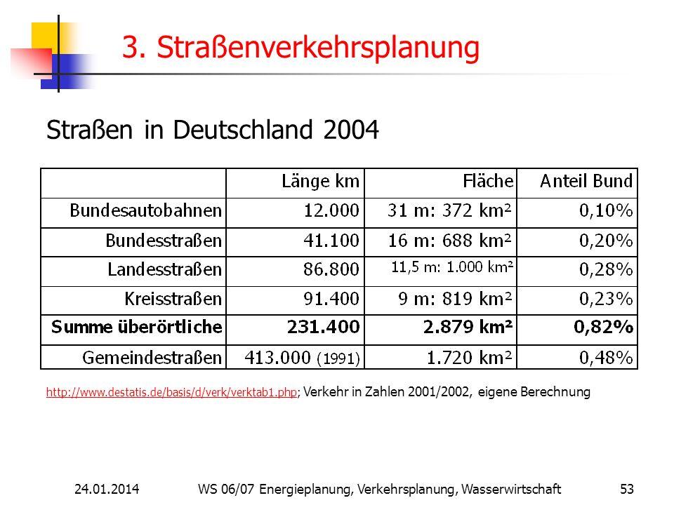 3. Straßenverkehrsplanung