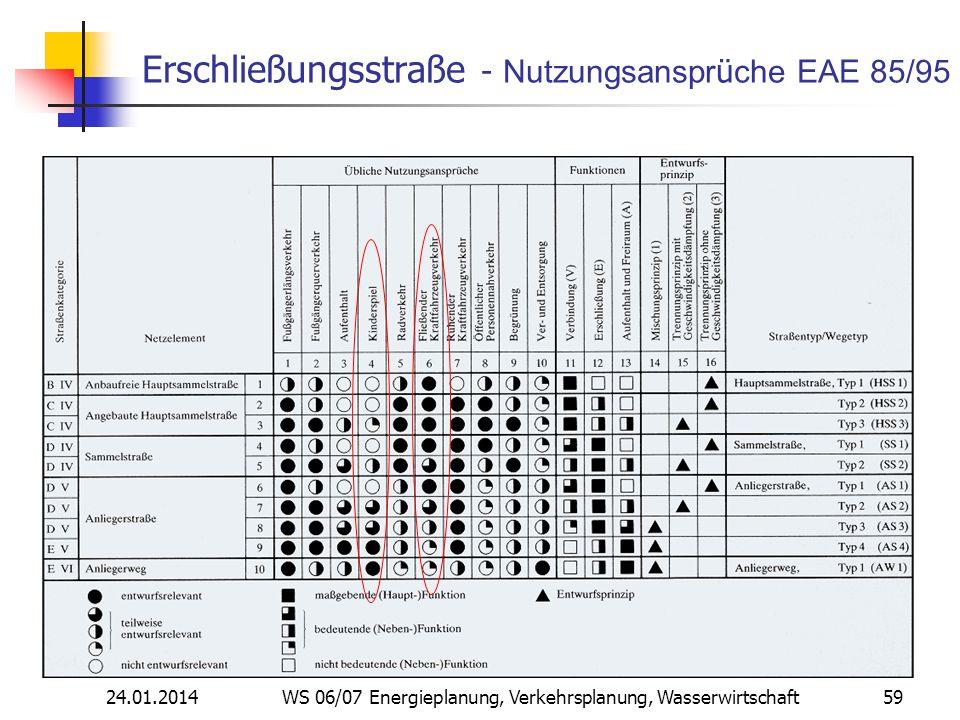 Erschließungsstraße - Nutzungsansprüche EAE 85/95