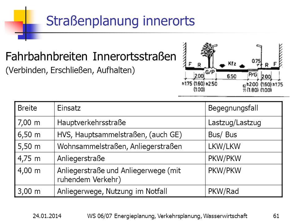 Straßenplanung innerorts