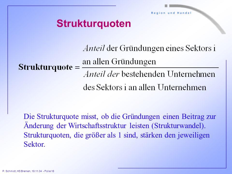 Strukturquoten Die Strukturquote misst, ob die Gründungen einen Beitrag zur Änderung der Wirtschaftsstruktur leisten (Strukturwandel).