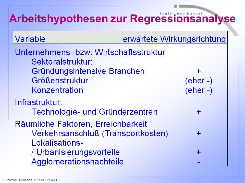 Arbeitshypothesen zur Regressionsanalyse