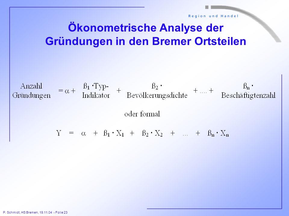 Ökonometrische Analyse der Gründungen in den Bremer Ortsteilen