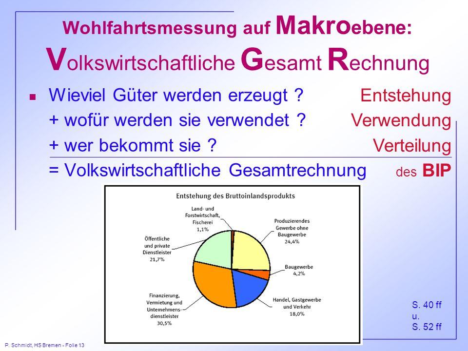 Wohlfahrtsmessung auf Makroebene: Volkswirtschaftliche Gesamt Rechnung