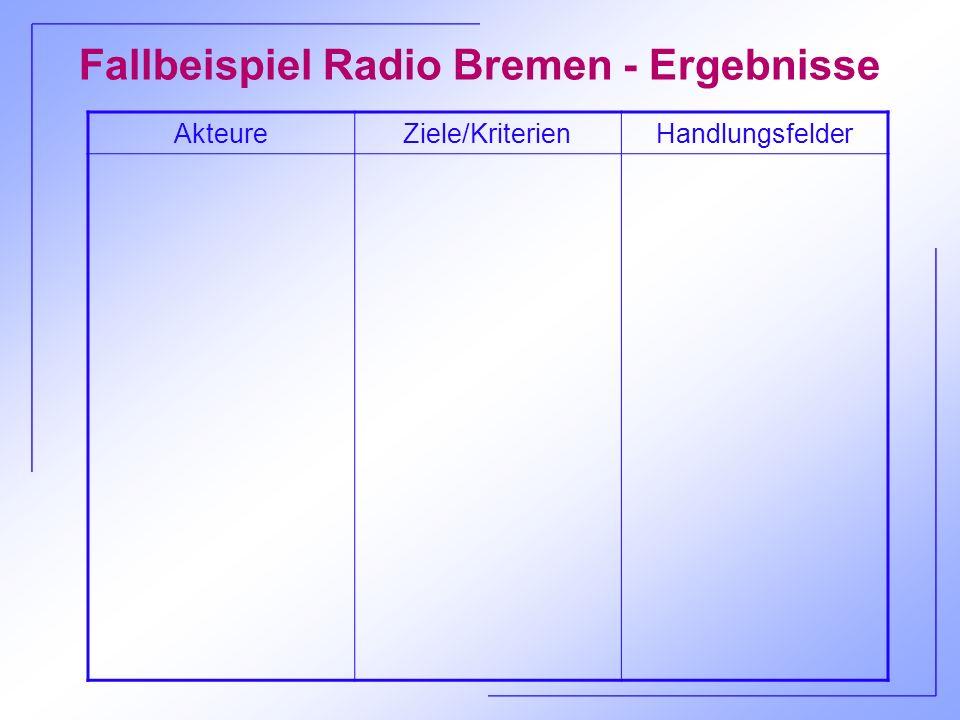 Fallbeispiel Radio Bremen - Ergebnisse