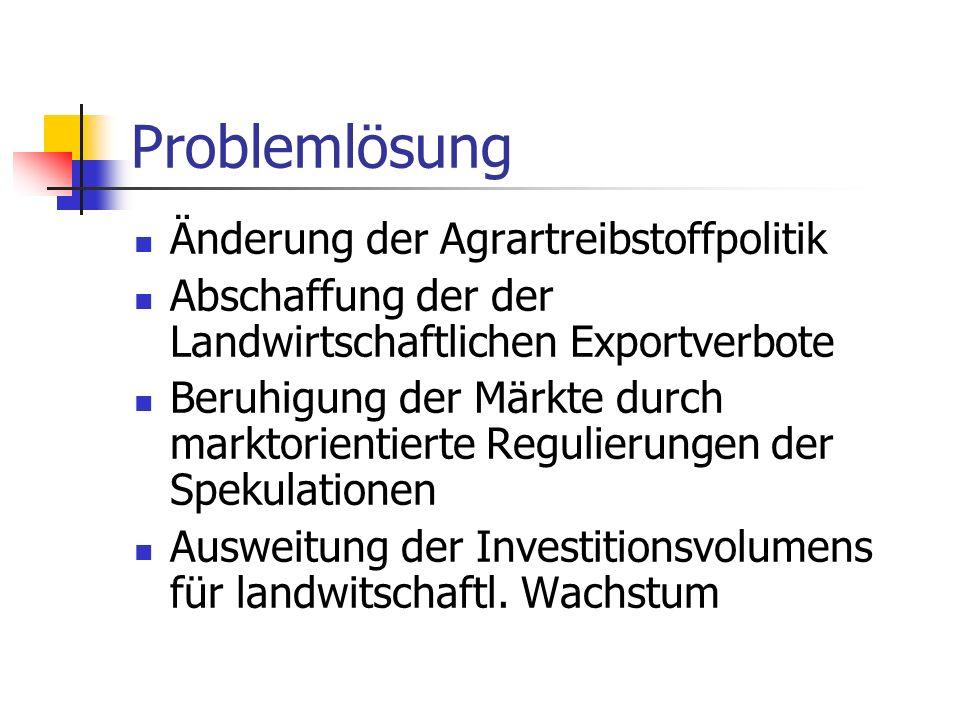 Problemlösung Änderung der Agrartreibstoffpolitik