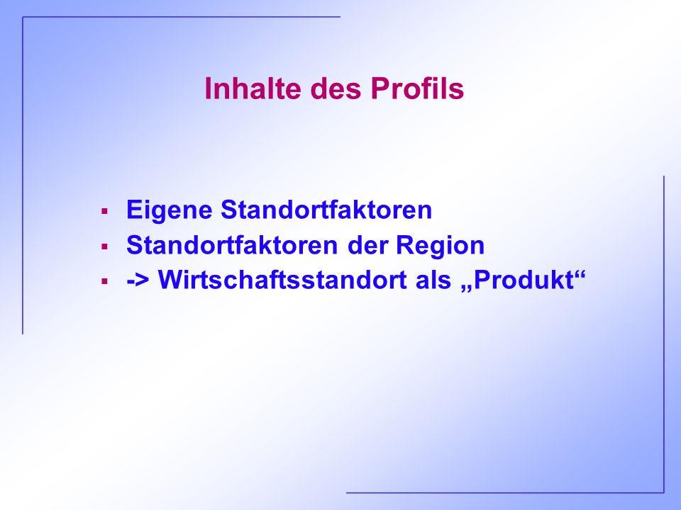 Inhalte des Profils Eigene Standortfaktoren