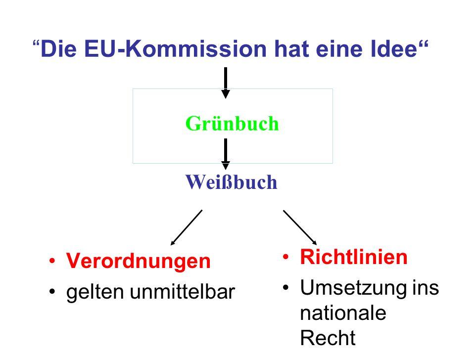 Die EU-Kommission hat eine Idee