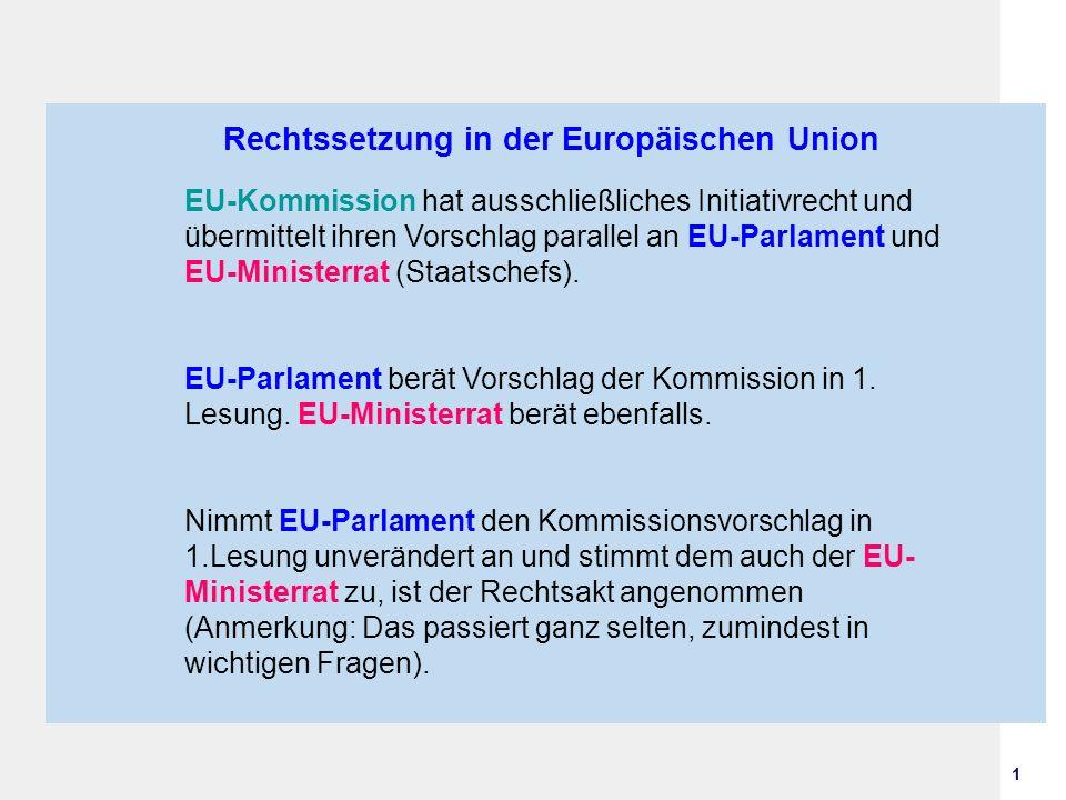Rechtssetzung in der Europäischen Union