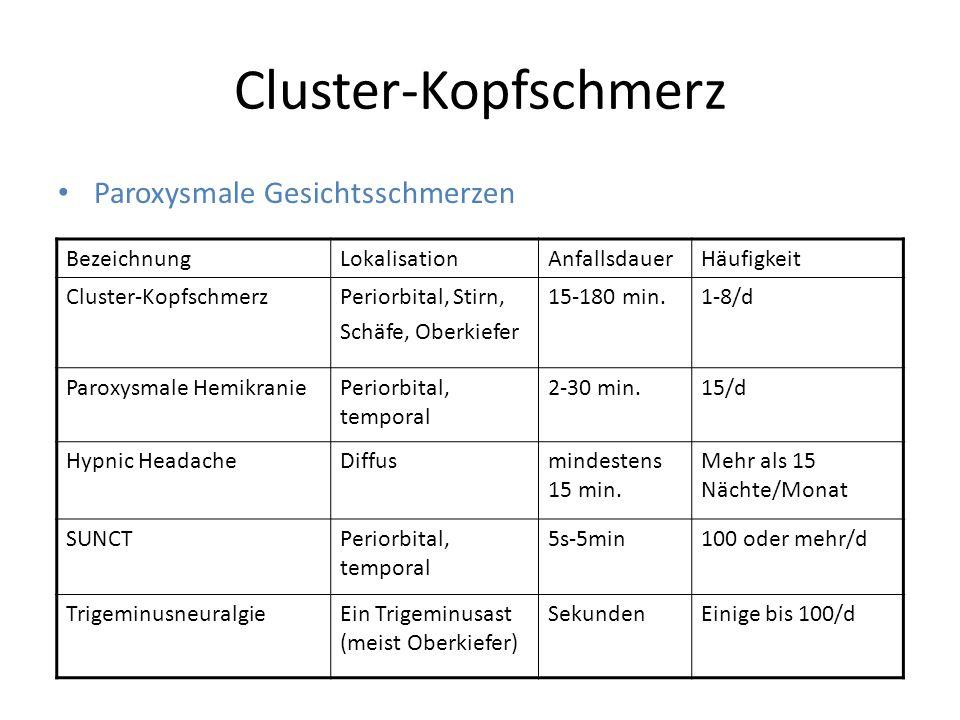 Cluster-Kopfschmerz Paroxysmale Gesichtsschmerzen Bezeichnung