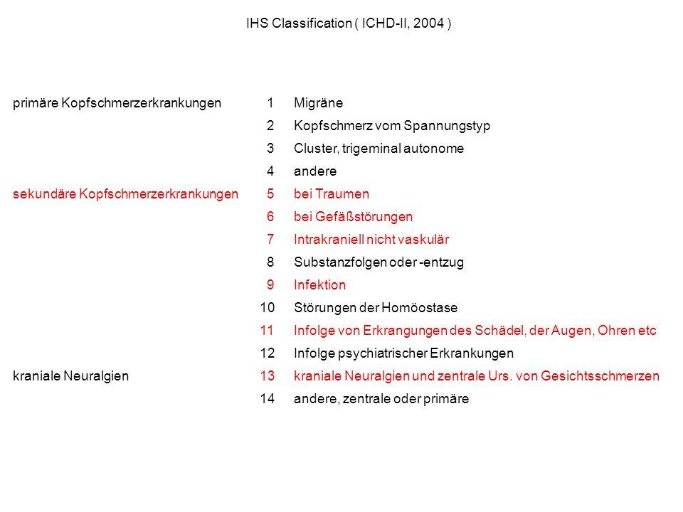 IHS Classification ( ICHD-II, 2004 )