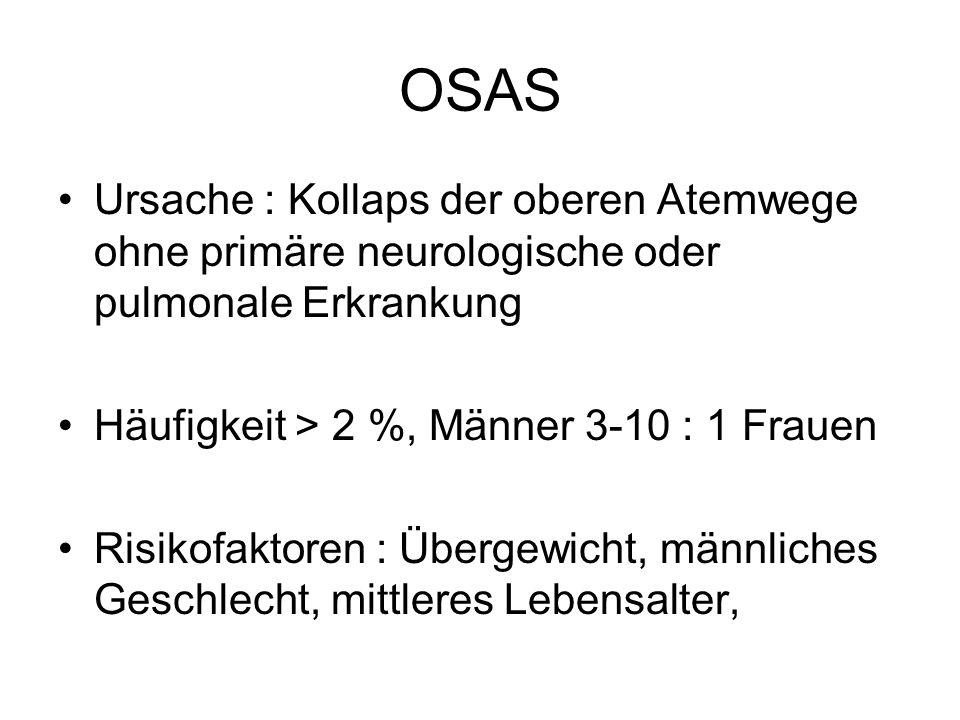 OSASUrsache : Kollaps der oberen Atemwege ohne primäre neurologische oder pulmonale Erkrankung. Häufigkeit > 2 %, Männer 3-10 : 1 Frauen.